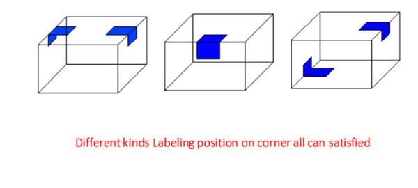 Detalls de la màquina d'etiquetatge automàtic de caixes de cartró